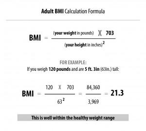 Adult BMI Formula