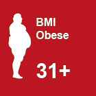 bmi-obese